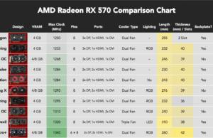 RX 570 Comparison Chart IMAGEMAP