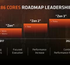 AMD Zen vs Zen 2 vs Zen 3